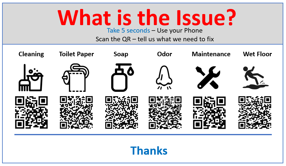 QR Code Feedback sign for a restrooms