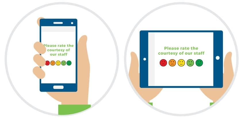Employee feedback by cell phone or tablet using Smileys